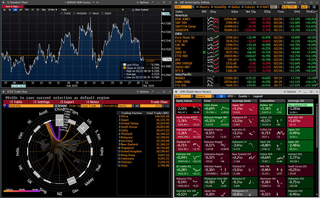 bloomberg terminal dashboard